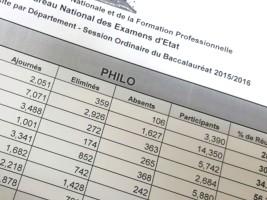 Ha ti flash r sultats partiels du baccalaur at 2015 - Chambre nationale des huissiers de justice resultat examen ...