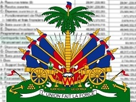Haiti - Economy : Next budget what awaits the taxpayer !