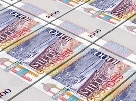 Haïti - Économie : Situation de la dette publique en Haïti