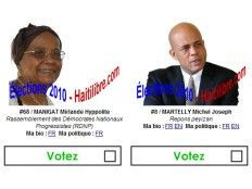 Haiti - i-Vote : Results sixth week second round