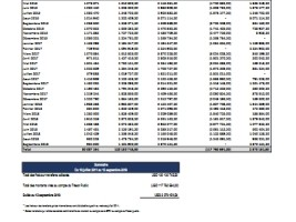Haiti - Diaspora : 7 years later the BRH finally reveals the details of taxes collected on transfers