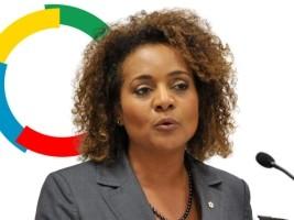 iciHaiti - Earthquake : Message of solidarity of Michaëlle Jean