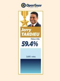 iciHaïti - Politique : Résultats du sondage du meilleurs Député de la 50ème législature
