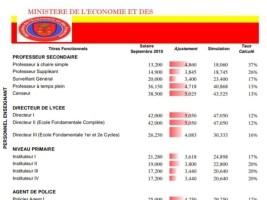 Haïti - FLASH : Tous les détail sur l'augmentation des salaires des fonctionnaires
