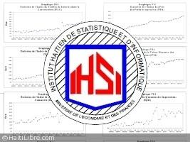 Haïti - Économie : Activités économiques en hausse au 3e trimestre 2012-2013