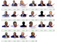 Haiti - i-Votes : Results sixth week