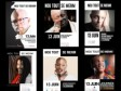 iciHaiti - Social : 6 artists unite to raise awareness on albinism