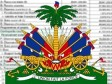Haiti - Economy : The 2017-2018 budget against the interests of the most vulnerable