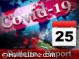 Haiti - Covid-19 : Daily report August 25, 2020