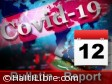 Haiti - COVID-19 : Haiti Special Report #418