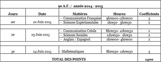 Calendrier Dscg 2019.Examens D Etat Et Horaires Fictifs 2019 Stimpilina Ml